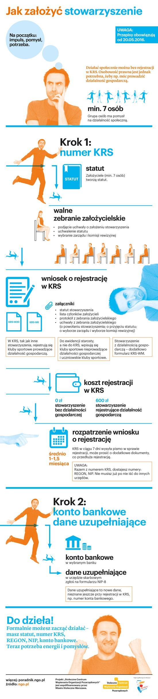 info_stowarzyszenie2016.jpg