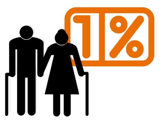 1% na opp emeryci